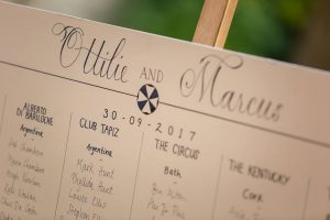 Weddings in Malta - Table plan